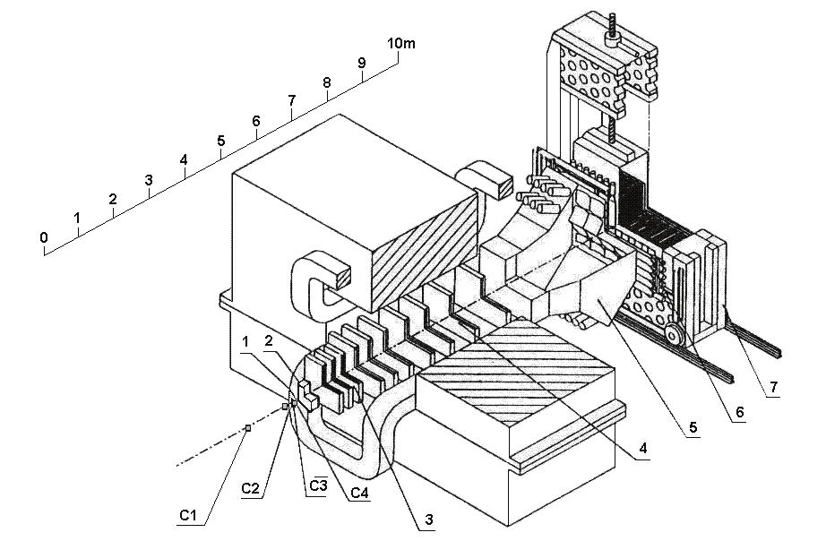 Детекторы и магнит установки СВД